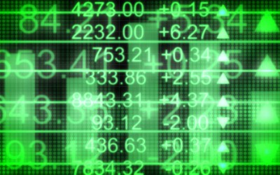 Risk Versus Reward: Measuring Alpha