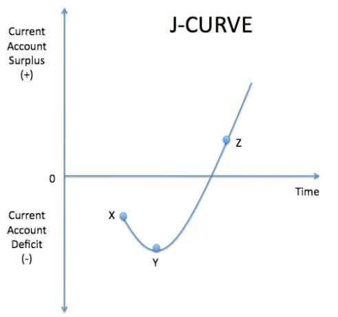Article 6 - Japan's J Curve - Pic 2